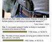 Denver Post gun poll