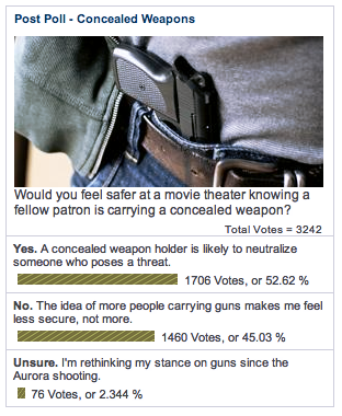 Denver Post gun poll