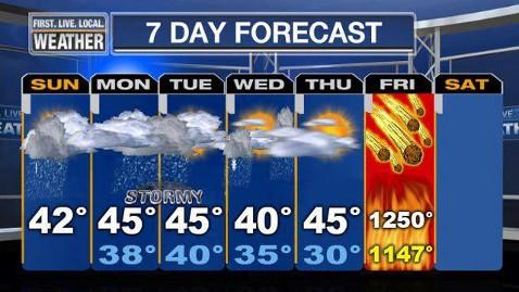doomsday_weather