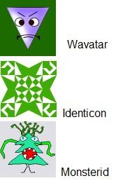 computer-generated avatars