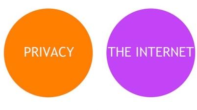 Venn diagram, privacy and the Internet