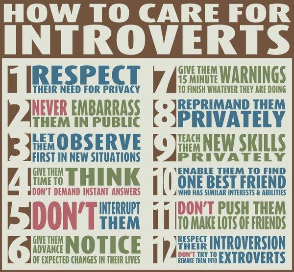 introvert_chart