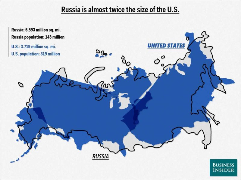 US-Russiaoverlay