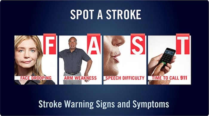 F.A.S.T. - remember the symptoms of a stroke