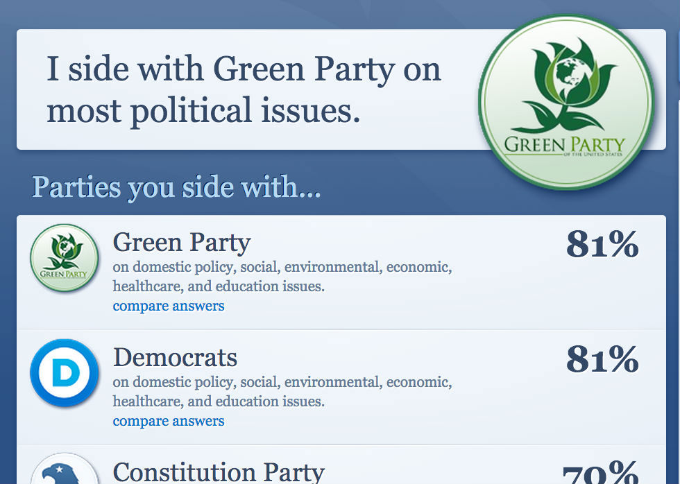 Surprise Im A Green Party Voter Pied Type