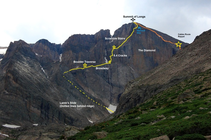 Kiener's Route, Longs Peak, Colorado. There are easier ways to get up this mountain.